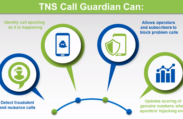 What does the Metaswitch / TNS robocalling partnership mean for rural telcos?