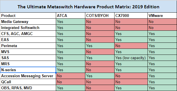 The Ultimate Metaswitch Hardware Guide 2019